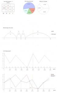 birth chart reading